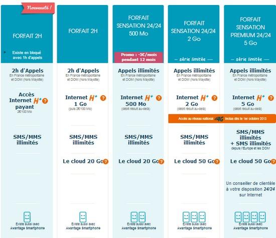Forfait 2h avec SMS/MMS illimités 24/24 à 9,99 €/mois chez Bouygues Telecom Forfai12