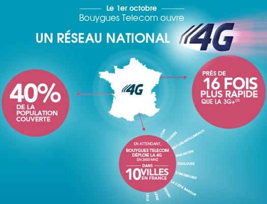 Roland Garros: Bouygues Telecom couvre l'événement en 4G Reseau11