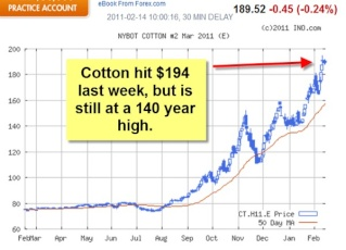 Inflation or Deflation? - Page 21 Cotton10
