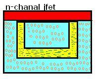 jfet(junction feld effect transistor) 111210