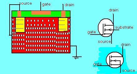 mosfet(metal oxide semiconductor field effect transistor Eee710