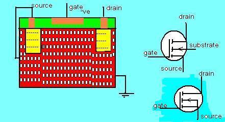 mosfet(metal oxide semiconductor field effect transistor Eee811
