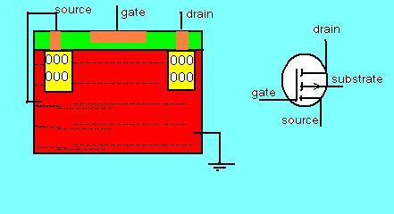 mosfet(metal oxide semiconductor field effect transistor Eeee10