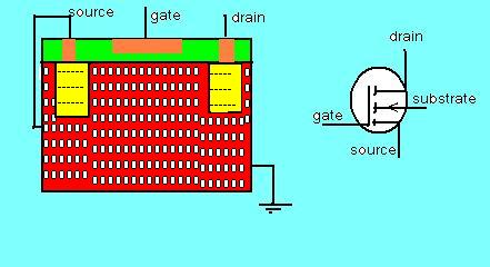 mosfet(metal oxide semiconductor field effect transistor Eeee210