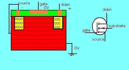 mosfet(metal oxide semiconductor field effect transistor Eeee310