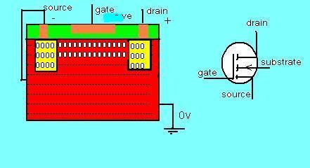 mosfet(metal oxide semiconductor field effect transistor Eeee410