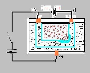 jfet(junction feld effect transistor) Sss10