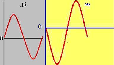الترانزيستور transistor Tra12410