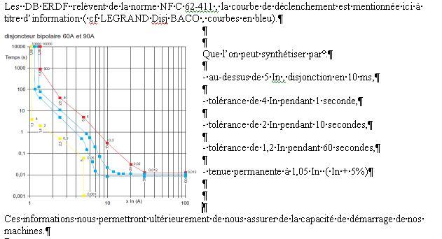 stocker l'electricité fournie par unn groupe electrogene 11KW Db_erd10