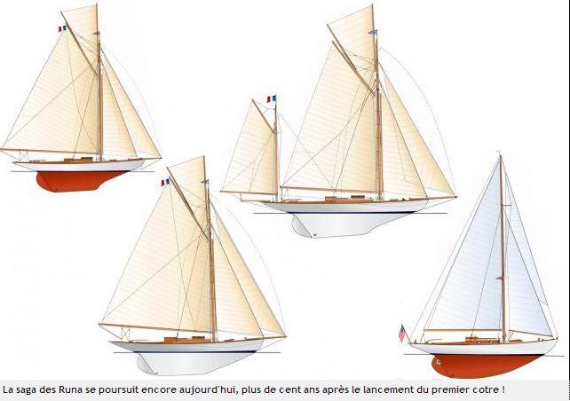 Les Runa, cotre de légende Runa110