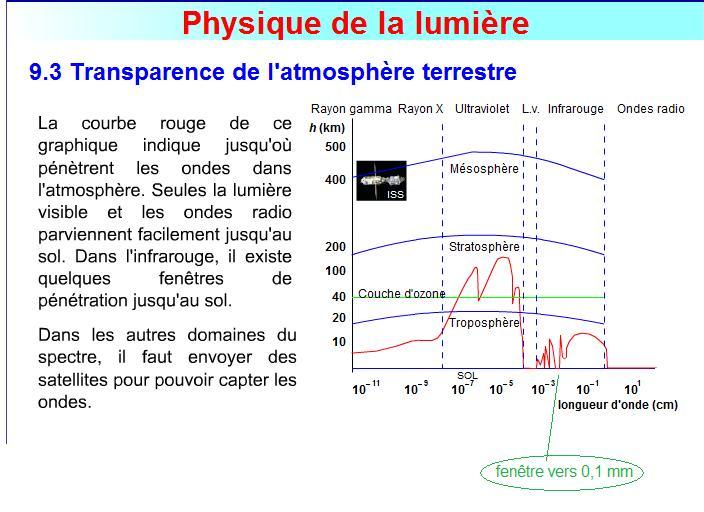 Méthodes de détection, de déviation et /ou de destruction  des astéroïdes et comètes géocroiseurs - Page 3 Transp10