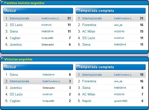 Inter (Abril-Mayo 2013) Liga Italiana Estadi12