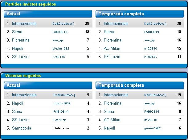Inter (Abril-Mayo 2013) Liga Italiana Estas_12