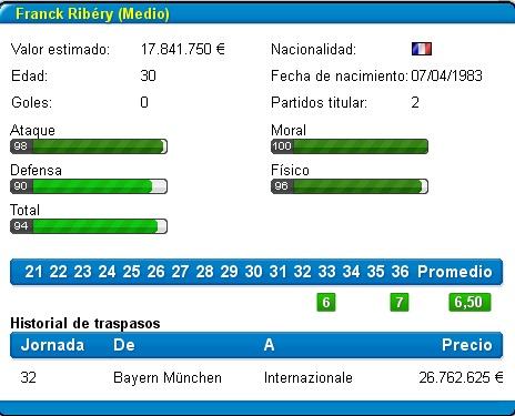 Inter (Abril-Mayo 2013) Liga Italiana Fichaj11