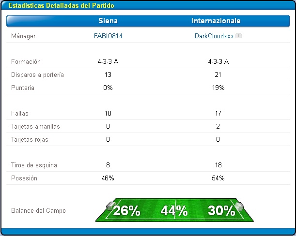 Inter (Abril-Mayo 2013) Liga Italiana Final_11