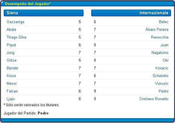 Inter (Abril-Mayo 2013) Liga Italiana Final_12