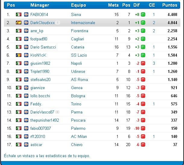 Inter (Abril-Mayo 2013) Liga Italiana Mnager10