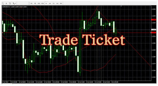 EUR/USD with bounce Graph110