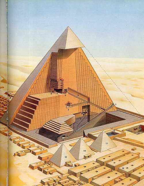LAS PIRAMIDES Pirami10