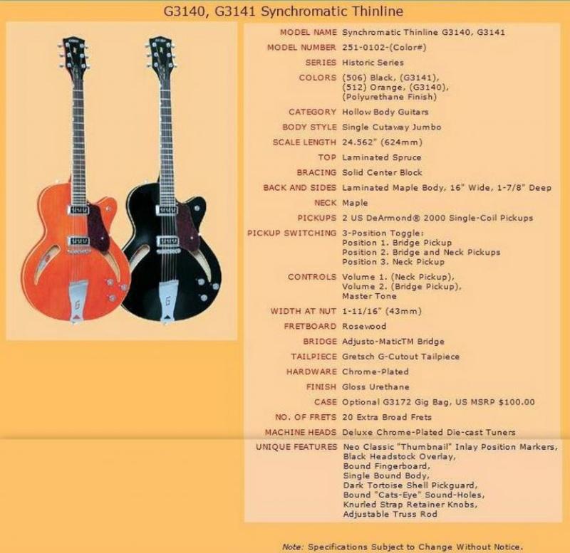Gretsch Guitars Custom Shop 6120 Electric Guitar  Gretsc11
