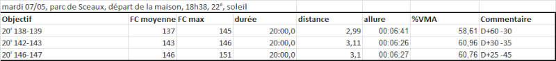 Fredm --> Progresser sur 10km - Page 9 20130513