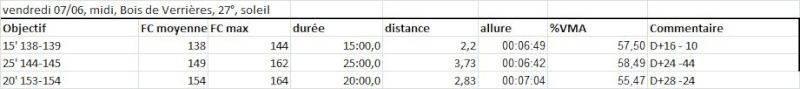 Fredm --> Progresser sur 10km - Page 10 20130610