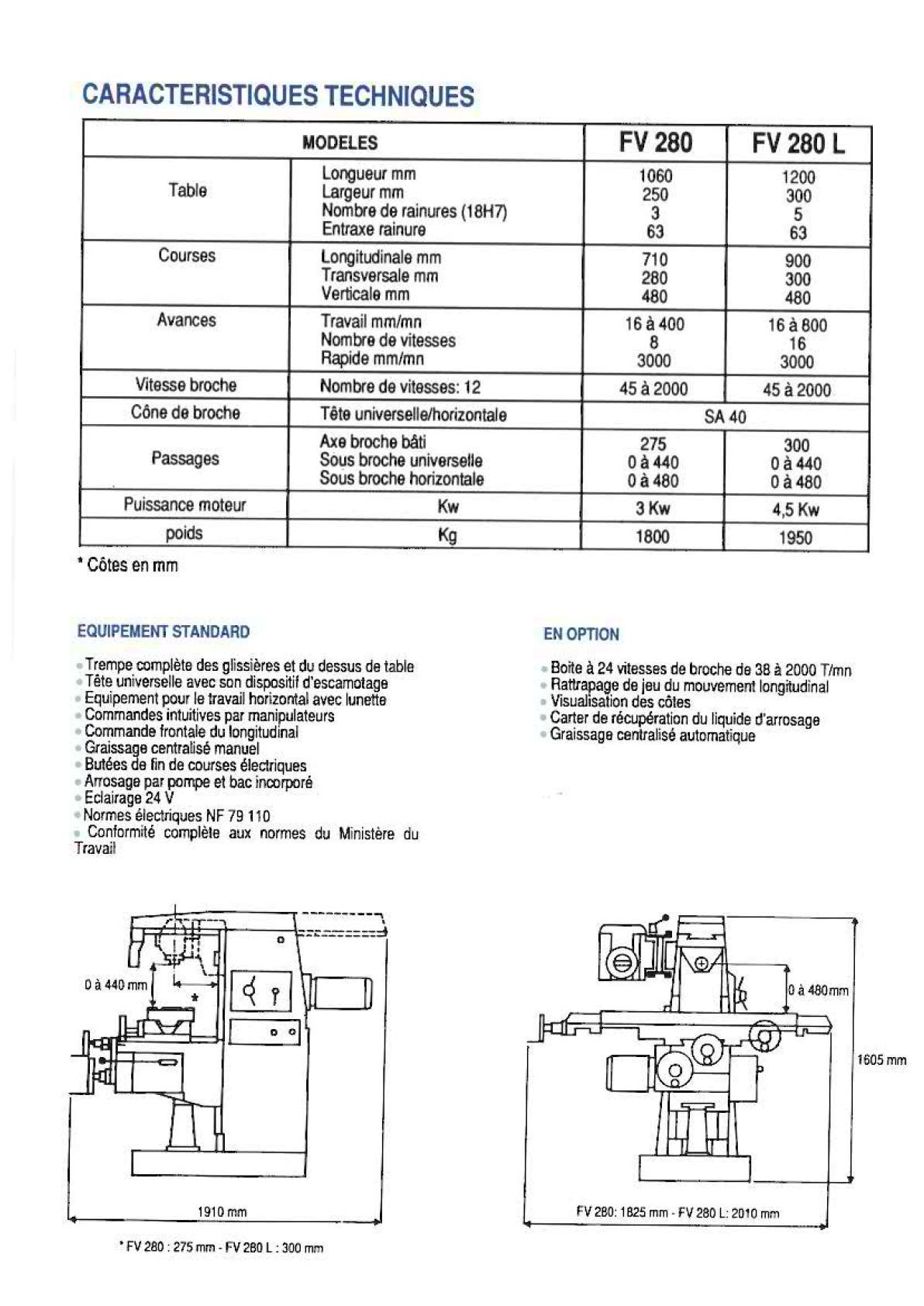 Vernier FV280 & FV 280L Uw1114