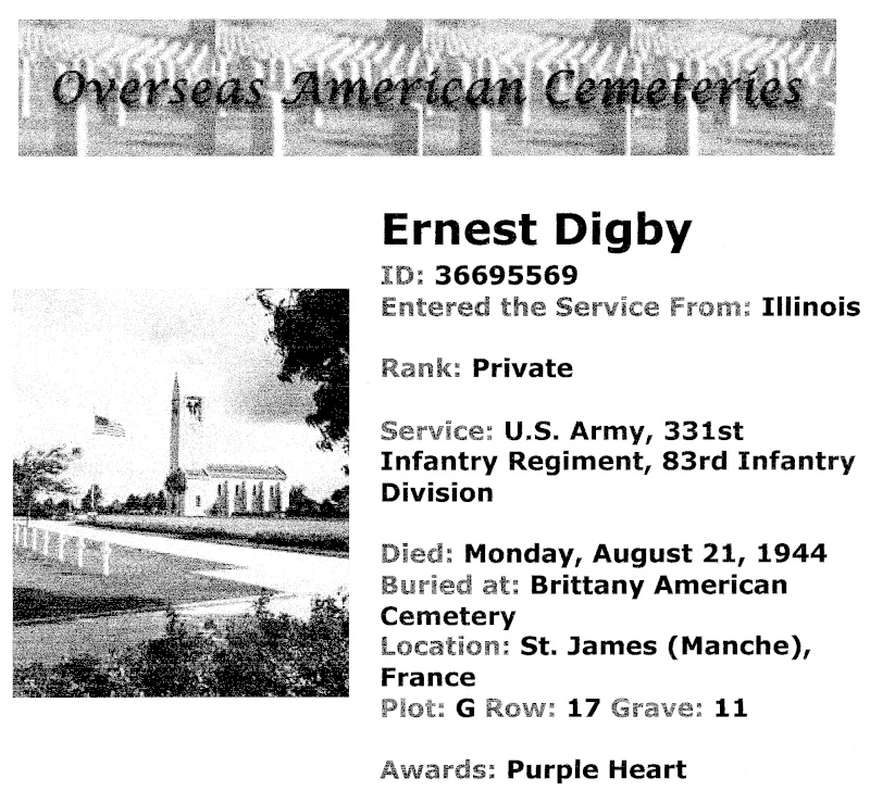 Ernest DIGBY  331e régimentd'infanterie 83e division  Numari10