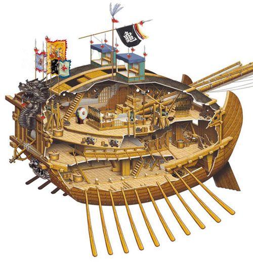 Bateaux Tortues Coréens Captu104