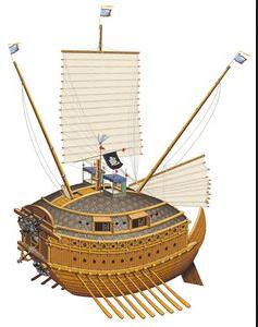 Bateaux Tortues Coréens Captu107
