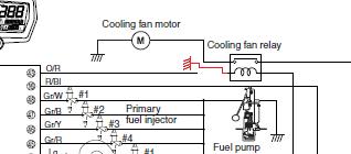Forçage ventilo 750 GSX-R K8 D4pb_c10