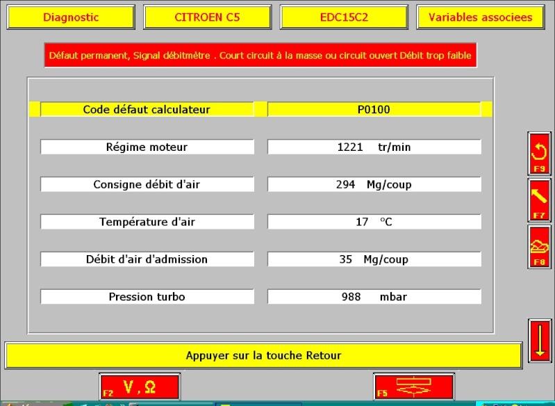 perte de puissance C5 HDI 2.2 136 2001 Captur17