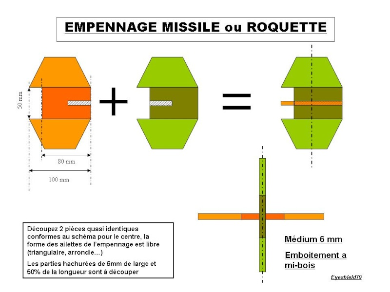 [eyes] Tuto fabriquer missiles airsoft 3_empe11