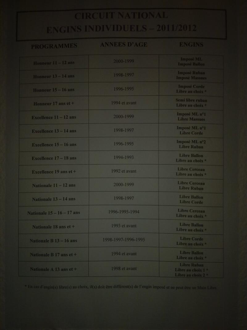 Championnat National Individuelles à Mèze 05022010