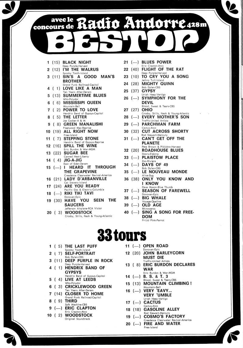 Jimi Hendrix dans la presse musicale française des années 60, 70 & 80 - Page 13 B26-3411
