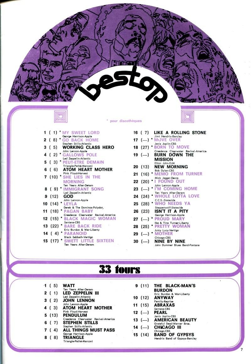 Jimi Hendrix dans la presse musicale française des années 60, 70 & 80 - Page 14 B32-3519