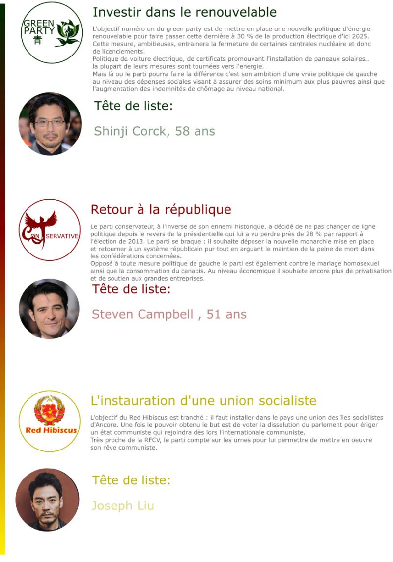 Insular Confederation of Ancora  - Page 18 Electi14