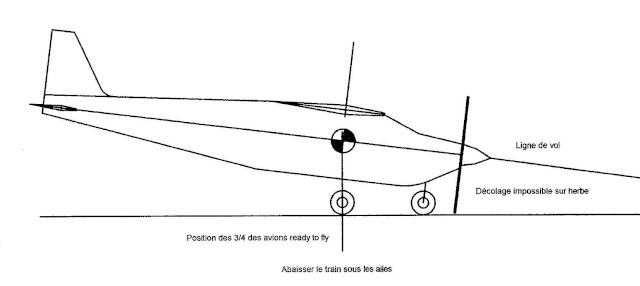 Les trains d'atterrissage pour nos avions 111