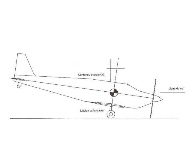 Les trains d'atterrissage pour nos avions L_avio10