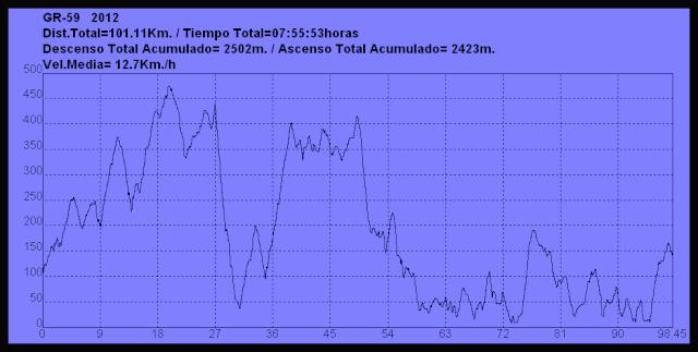 <Kedada> IV GR-59 Sendeiro Ecolóxico do Morrazo (06/07/´13) Gr10