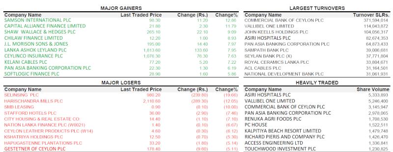Trade Summary Market - 08/05/2013 080510