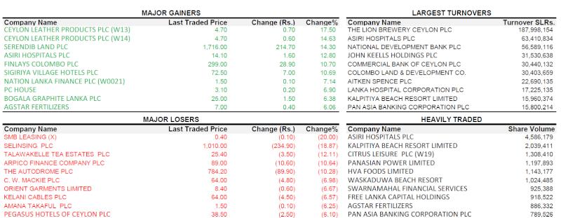 Trade Summary Market - 23/04/2013 230410