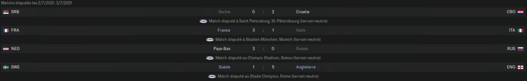 Euro Saison 1 412