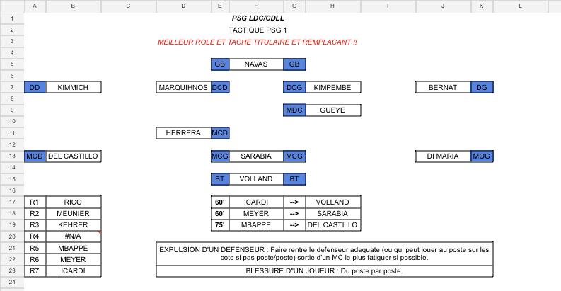 5ème Journée de Ligue 1 avant vendredi  20/03 12h 6e539910