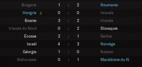 Barrages du Championnat d'Europe  Demis_10