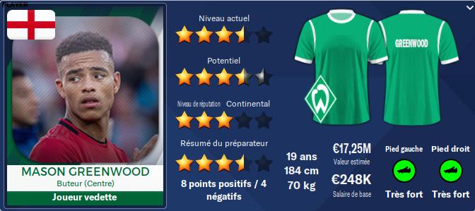 Werder Bremen Greenw10