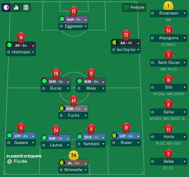 Compositions 32ème journée de Ligue match avancés Lundi 12 h J3110
