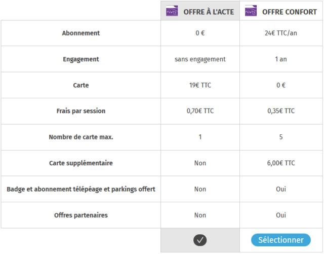 Changement de tarification Easytrip et Kiwhi Pass 2019-011