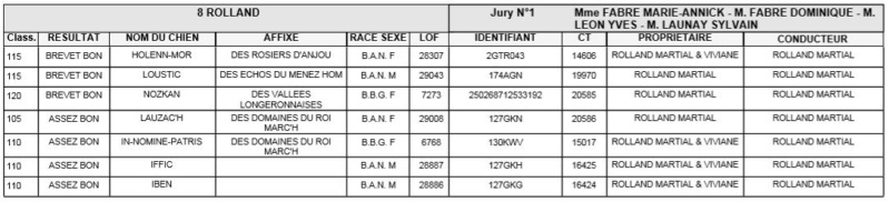 Les bbg en brevets saison 2018/2019 Chevre12