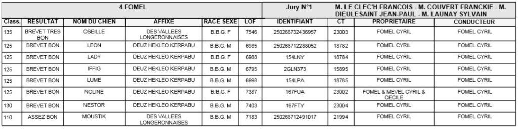 Les bbg en brevets - saison 2019/2020 Chevre15